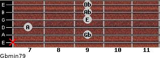 Gbmin7/9 for guitar on frets x, 9, 7, 9, 9, 9