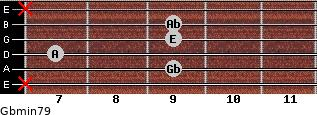 Gbmin7/9 for guitar on frets x, 9, 7, 9, 9, x