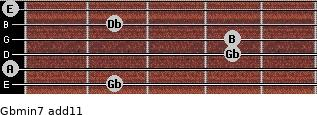 Gbmin7(add11) for guitar on frets 2, 0, 4, 4, 2, 0