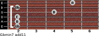 Gbmin7(add11) for guitar on frets 2, 2, 2, 4, 2, 5