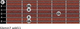 Gbmin7(add11) for guitar on frets 2, 2, 4, 2, 2, 0