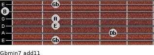 Gbmin7(add11) for guitar on frets 2, 4, 2, 2, 0, 2