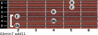 Gbmin7(add11) for guitar on frets 2, 4, 2, 4, 5, 5