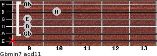 Gbmin7(add11) for guitar on frets x, 9, 9, 9, 10, 9