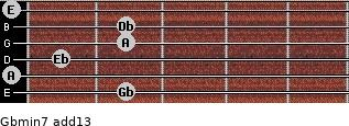 Gbmin7(add13) for guitar on frets 2, 0, 1, 2, 2, 0