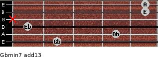 Gbmin7(add13) for guitar on frets 2, 4, 1, x, 5, 5