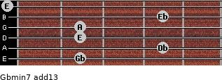 Gbmin7(add13) for guitar on frets 2, 4, 2, 2, 4, 0