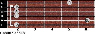 Gbmin7(add13) for guitar on frets 2, 6, 2, 2, 2, 5