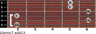Gbmin7(add13) for guitar on frets 2, 6, 2, 6, 5, 5