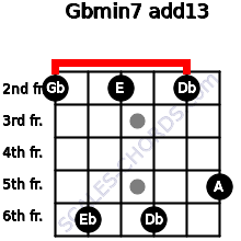 Gbmin7(add13) for guitar on frets 2, 6, 2, 6, 2, 5