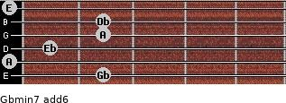 Gbmin7(add6) for guitar on frets 2, 0, 1, 2, 2, 0