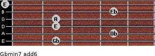 Gbmin7(add6) for guitar on frets 2, 4, 2, 2, 4, 0