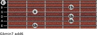 Gbmin7(add6) for guitar on frets 2, 4, 4, 2, 4, 0