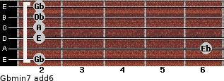 Gbmin7(add6) for guitar on frets 2, 6, 2, 2, 2, 2