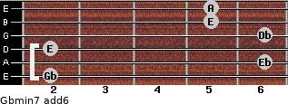 Gbmin7(add6) for guitar on frets 2, 6, 2, 6, 5, 5