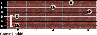 Gbmin7(add6) for guitar on frets 2, x, 2, 6, 4, 5