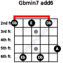 Gbmin7(add6) for guitar on frets 2, 6, 2, 6, 2, 5