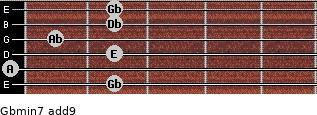 Gbmin7(add9) for guitar on frets 2, 0, 2, 1, 2, 2