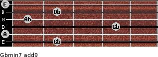 Gbmin7(add9) for guitar on frets 2, 0, 4, 1, 2, 0