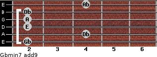 Gbmin7(add9) for guitar on frets 2, 4, 2, 2, 2, 4