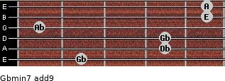 Gbmin7(add9) for guitar on frets 2, 4, 4, 1, 5, 5