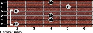 Gbmin7(add9) for guitar on frets 2, 4, 4, 2, 5, 4