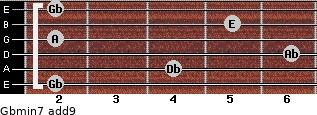 Gbmin7(add9) for guitar on frets 2, 4, 6, 2, 5, 2