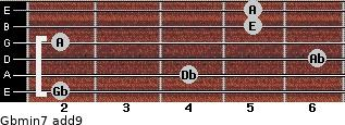 Gbmin7(add9) for guitar on frets 2, 4, 6, 2, 5, 5