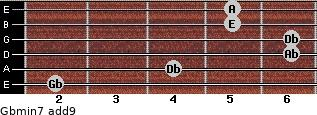 Gbmin7(add9) for guitar on frets 2, 4, 6, 6, 5, 5