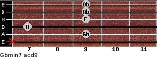 Gbmin7(add9) for guitar on frets x, 9, 7, 9, 9, 9