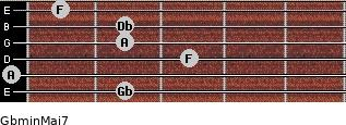 Gbmin(Maj7) for guitar on frets 2, 0, 3, 2, 2, 1