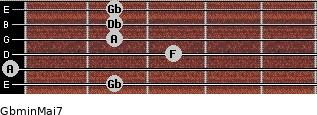 Gbmin(Maj7) for guitar on frets 2, 0, 3, 2, 2, 2