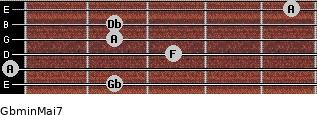 Gbmin(Maj7) for guitar on frets 2, 0, 3, 2, 2, 5