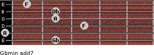 Gbmin(add7) for guitar on frets 2, 0, 3, 2, 2, 1