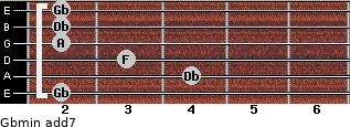 Gbmin(add7) for guitar on frets 2, 4, 3, 2, 2, 2
