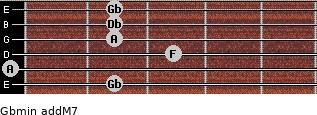 Gbmin(addM7) for guitar on frets 2, 0, 3, 2, 2, 2