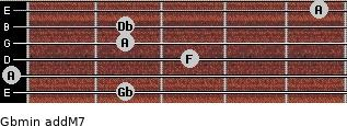 Gbmin(addM7) for guitar on frets 2, 0, 3, 2, 2, 5