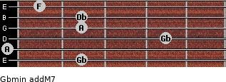 Gbmin(addM7) for guitar on frets 2, 0, 4, 2, 2, 1