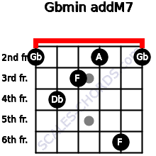 Gbmin(addM7) for guitar on frets 2, 4, 3, 2, 6, 2