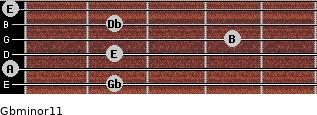 Gbminor11 for guitar on frets 2, 0, 2, 4, 2, 0