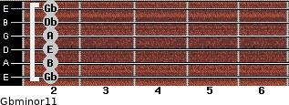 Gbminor11 for guitar on frets 2, 2, 2, 2, 2, 2