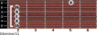 Gbminor11 for guitar on frets 2, 2, 2, 2, 2, 5
