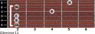 Gbminor11 for guitar on frets 2, 2, 2, 4, 2, 5