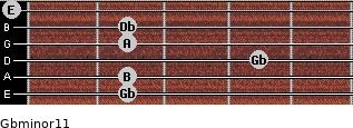 Gbminor11 for guitar on frets 2, 2, 4, 2, 2, 0
