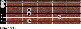 Gbminor11 for guitar on frets 2, 4, 2, 2, 0, 0