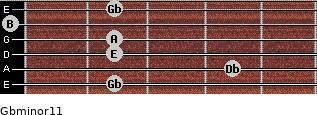 Gbminor11 for guitar on frets 2, 4, 2, 2, 0, 2
