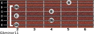 Gbminor11 for guitar on frets 2, 4, 2, 4, 2, 5