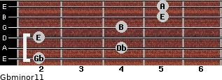 Gbminor11 for guitar on frets 2, 4, 2, 4, 5, 5