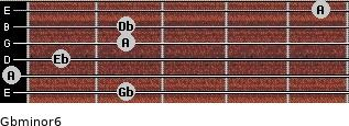Gbminor6 for guitar on frets 2, 0, 1, 2, 2, 5