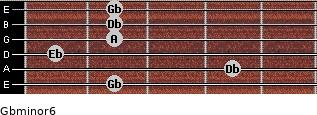 Gbminor6 for guitar on frets 2, 4, 1, 2, 2, 2